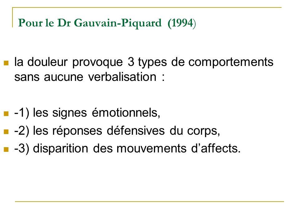 Pour le Dr Gauvain-Piquard (1994) la douleur provoque 3 types de comportements sans aucune verbalisation : -1) les signes émotionnels, -2) les réponse
