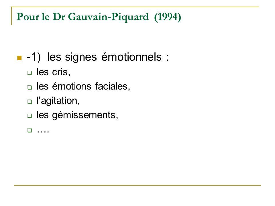 Pour le Dr Gauvain-Piquard (1994) -1) les signes émotionnels : les cris, les émotions faciales, lagitation, les gémissements, ….