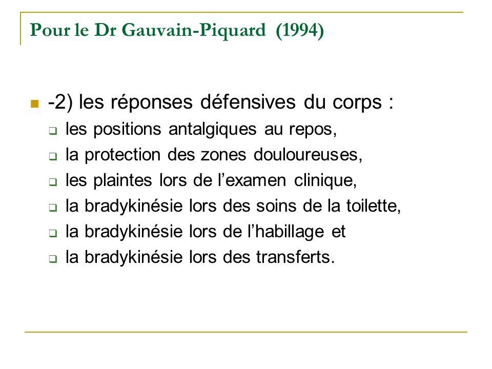 Pour le Dr Gauvain-Piquard (1994) -2) les réponses défensives du corps : les positions antalgiques au repos, la protection des zones douloureuses, les