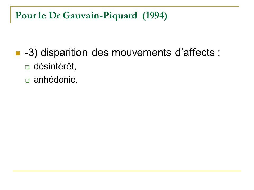 Pour le Dr Gauvain-Piquard (1994) -3) disparition des mouvements daffects : désintérêt, anhédonie.