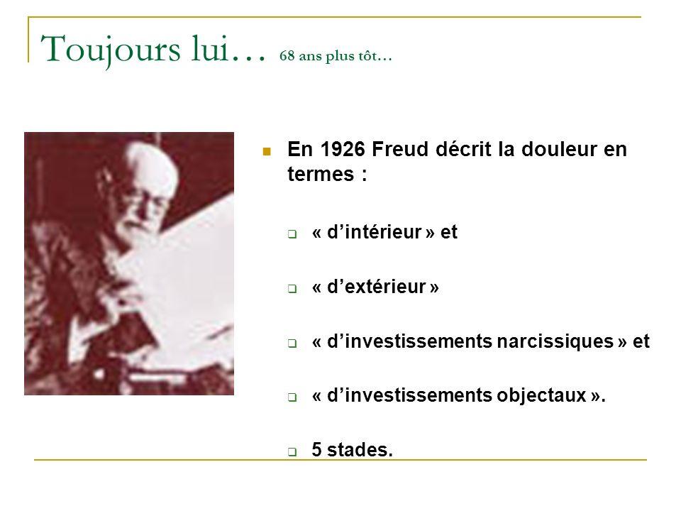Toujours lui… 68 ans plus tôt… En 1926 Freud décrit la douleur en termes : « dintérieur » et « dextérieur » « dinvestissements narcissiques » et « din