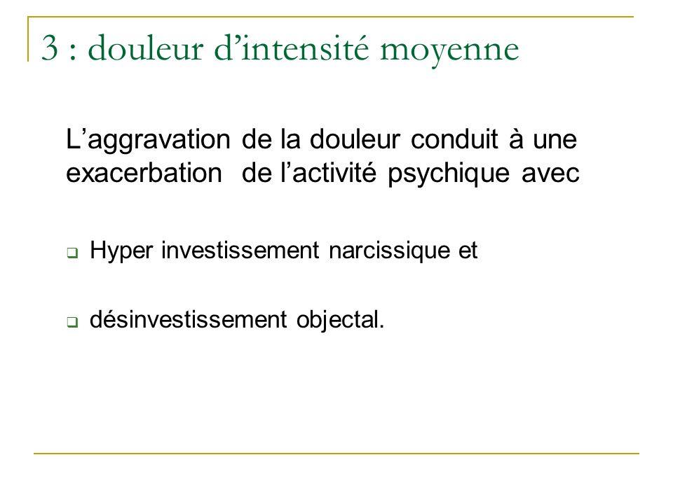 3 : douleur dintensité moyenne Laggravation de la douleur conduit à une exacerbation de lactivité psychique avec Hyper investissement narcissique et d