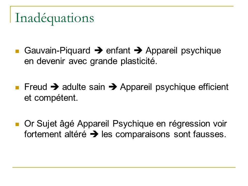 Inadéquations Gauvain-Piquard enfant Appareil psychique en devenir avec grande plasticité. Freud adulte sain Appareil psychique efficient et compétent