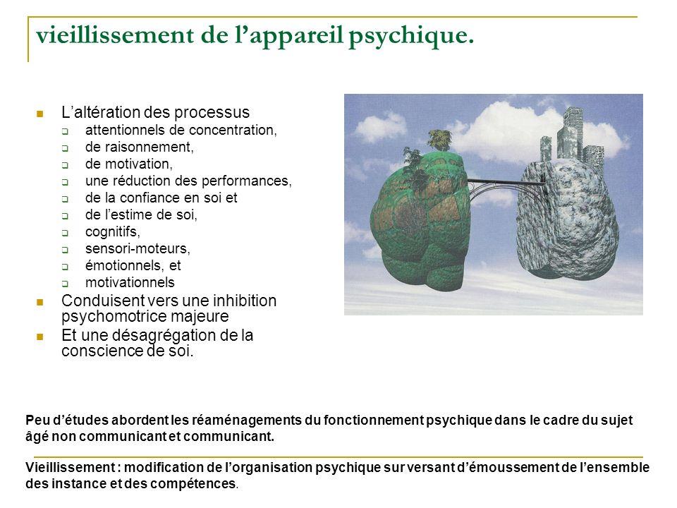 vieillissement de lappareil psychique. Laltération des processus attentionnels de concentration, de raisonnement, de motivation, une réduction des per