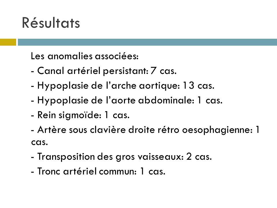Résultats Les anomalies associées: - Canal artériel persistant: 7 cas. - Hypoplasie de larche aortique: 13 cas. - Hypoplasie de laorte abdominale: 1 c