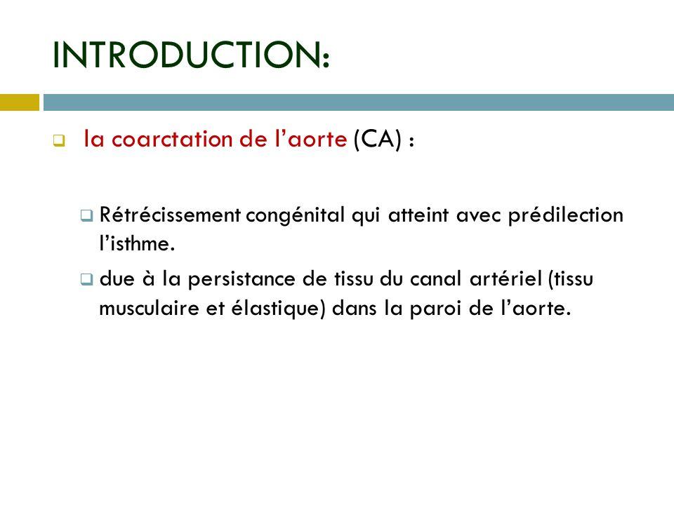 INTRODUCTION: la coarctation de laorte (CA) : Rétrécissement congénital qui atteint avec prédilection listhme. due à la persistance de tissu du canal