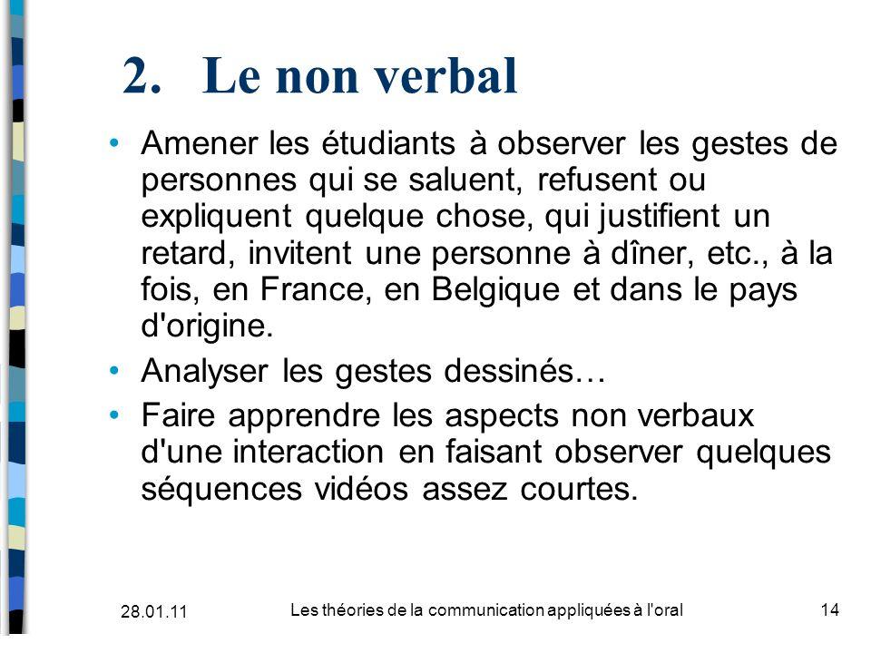 2.Le non verbal Amener les étudiants à observer les gestes de personnes qui se saluent, refusent ou expliquent quelque chose, qui justifient un retard