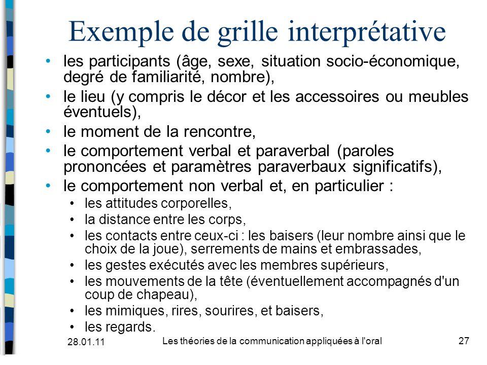 Exemple de grille interprétative les participants (âge, sexe, situation socio-économique, degré de familiarité, nombre), le lieu (y compris le décor e