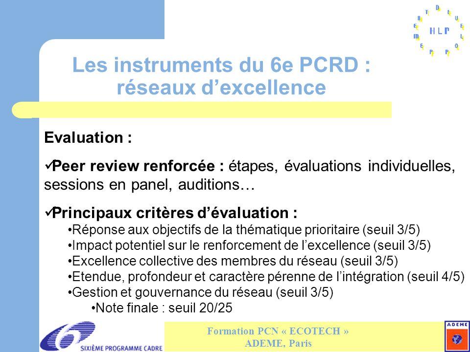 Les instruments du 6e PCRD : réseaux dexcellence Formation PCN « ECOTECH » ADEME, Paris Evaluation : Peer review renforcée : étapes, évaluations individuelles, sessions en panel, auditions… Principaux critères dévaluation : Réponse aux objectifs de la thématique prioritaire (seuil 3/5) Impact potentiel sur le renforcement de lexcellence (seuil 3/5) Excellence collective des membres du réseau (seuil 3/5) Etendue, profondeur et caractère pérenne de lintégration (seuil 4/5) Gestion et gouvernance du réseau (seuil 3/5) Note finale : seuil 20/25
