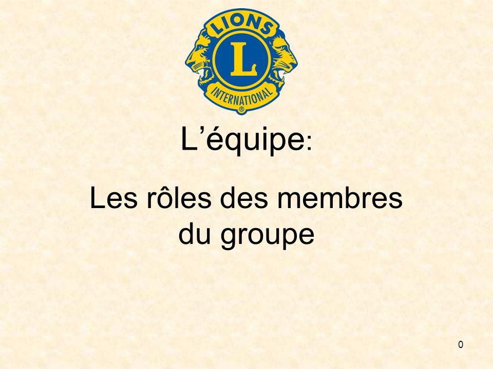 0 Léquipe : Les rôles des membres du groupe