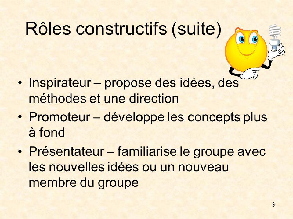 9 Rôles constructifs (suite) Inspirateur – propose des idées, des méthodes et une direction Promoteur – développe les concepts plus à fond Présentateu