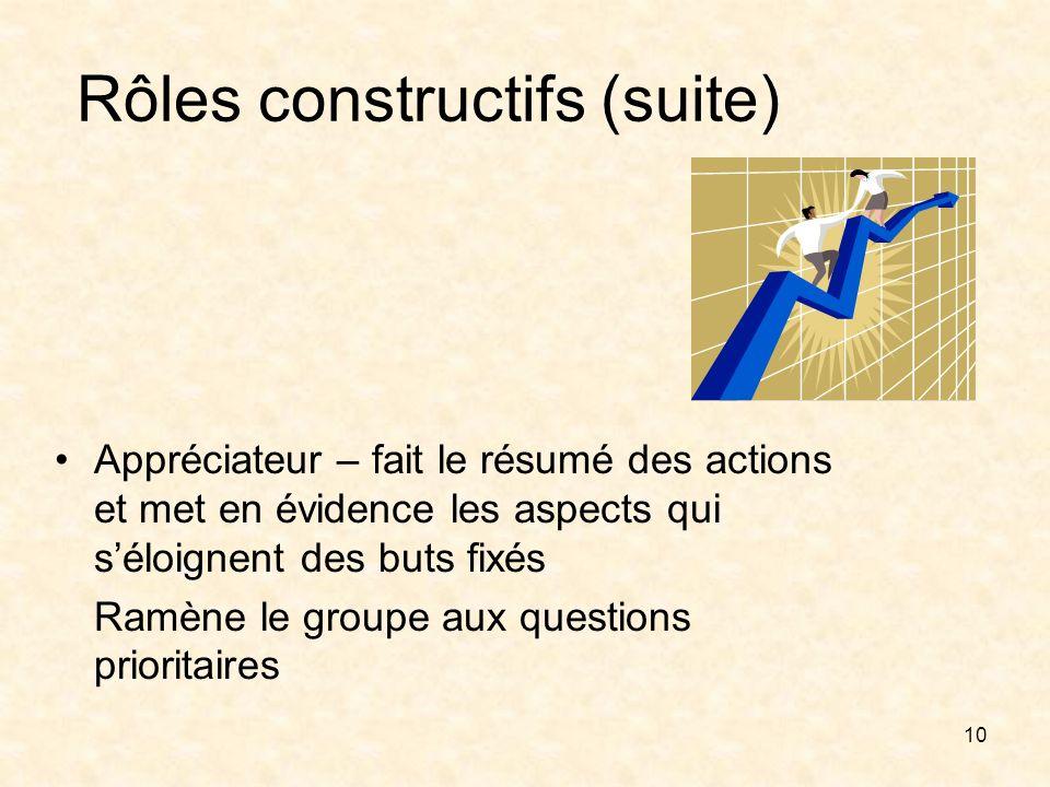 10 Rôles constructifs (suite) Appréciateur – fait le résumé des actions et met en évidence les aspects qui séloignent des buts fixés Ramène le groupe