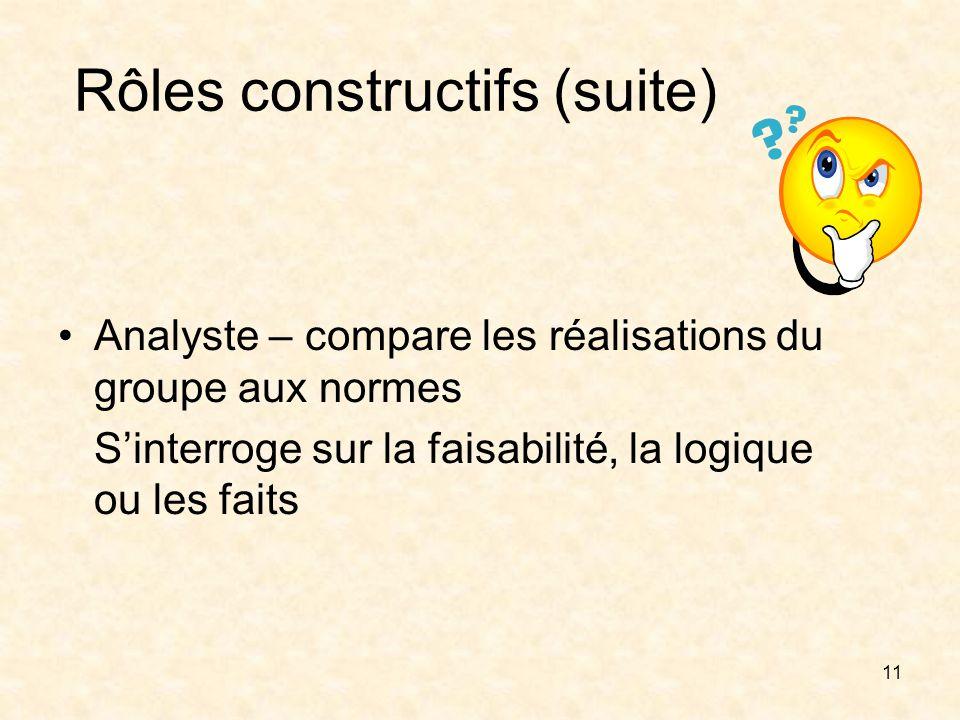 11 Rôles constructifs (suite) Analyste – compare les réalisations du groupe aux normes Sinterroge sur la faisabilité, la logique ou les faits