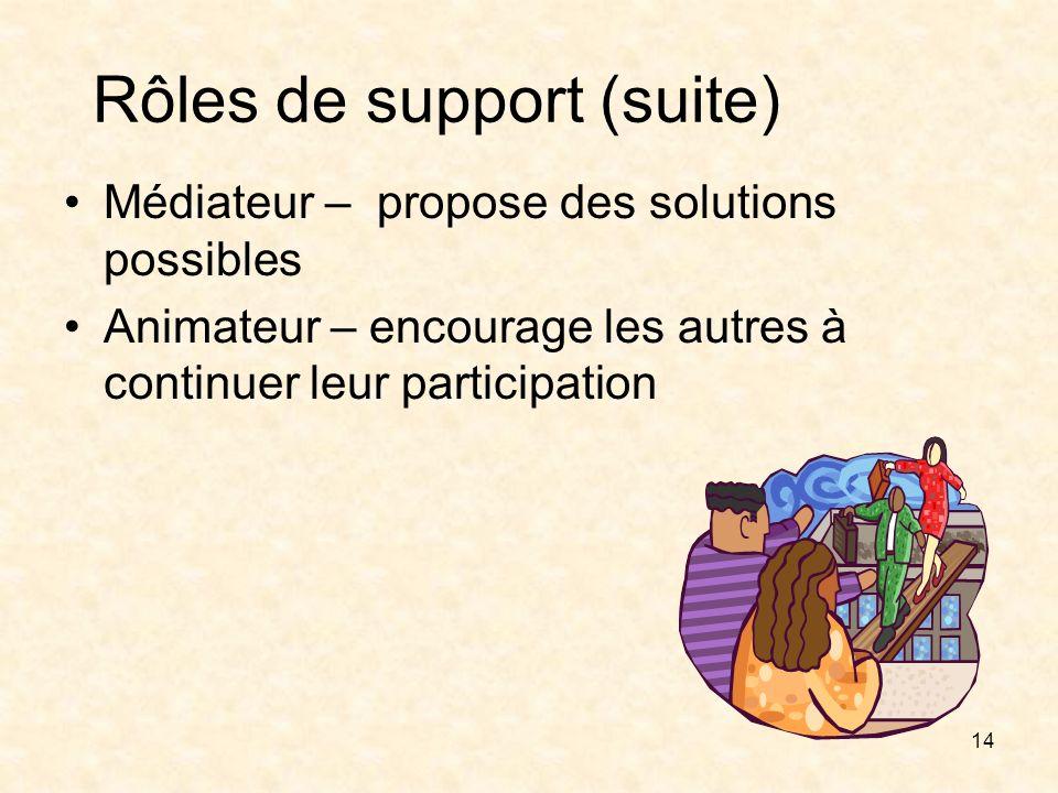 14 Rôles de support (suite) Médiateur – propose des solutions possibles Animateur – encourage les autres à continuer leur participation