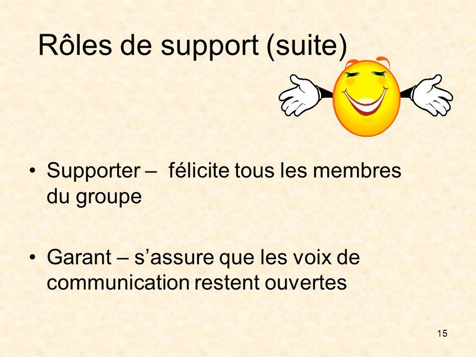 15 Rôles de support (suite) Supporter – félicite tous les membres du groupe Garant – sassure que les voix de communication restent ouvertes
