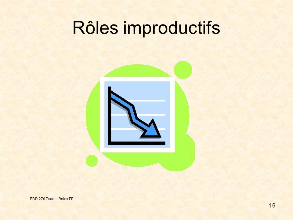 16 Rôles improductifs PDD 270 Teams-Roles.FR