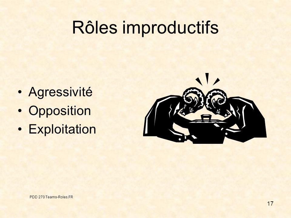17 Rôles improductifs Agressivité Opposition Exploitation PDD 270 Teams-Roles.FR