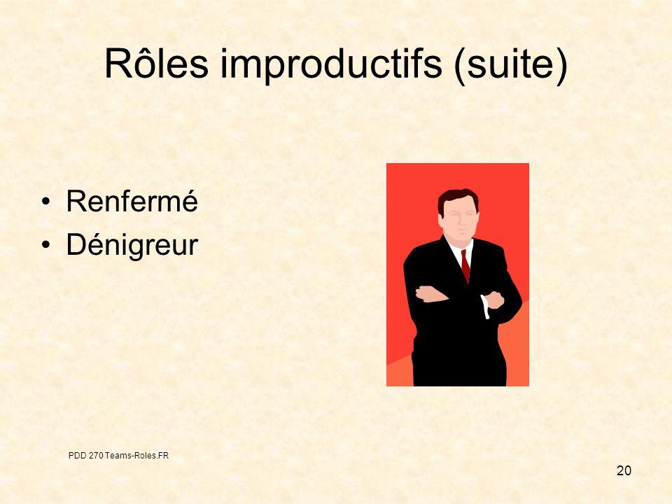 20 Rôles improductifs (suite) Renfermé Dénigreur PDD 270 Teams-Roles.FR