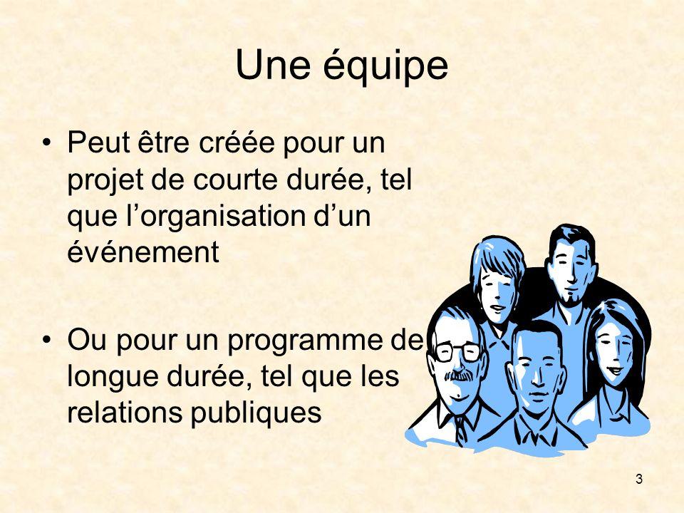 3 Une équipe Peut être créée pour un projet de courte durée, tel que lorganisation dun événement Ou pour un programme de longue durée, tel que les rel