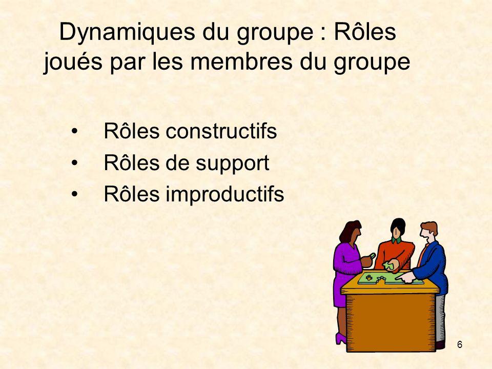 6 Dynamiques du groupe : Rôles joués par les membres du groupe Rôles constructifs Rôles de support Rôles improductifs