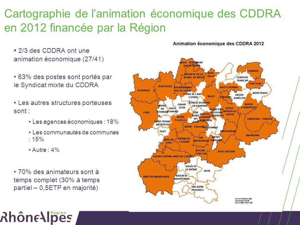 Cartographie de lanimation économique des CDDRA en 2012 financée par la Région 2/3 des CDDRA ont une animation économique (27/41) 63% des postes sont portés par le Syndicat mixte du CDDRA Les autres structures porteuses sont : Les agences économiques : 18% Les communautés de communes : 15% Autre : 4% 70% des animateurs sont à temps complet (30% à temps partiel – 0,5ETP en majorité)