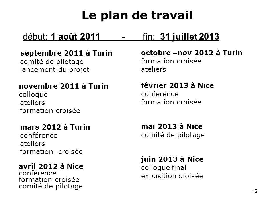 Le plan de travail début: 1 août 2011- fin: 31 juillet 2013 septembre 2011 à Turin comité de pilotage lancement du projet novembre 2011 à Turin colloq