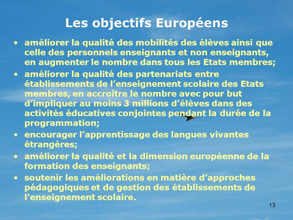 Les objectifs Européens améliorer la qualité des mobilités des élèves ainsi que celle des personnels enseignants et non enseignants, en augmenter le n