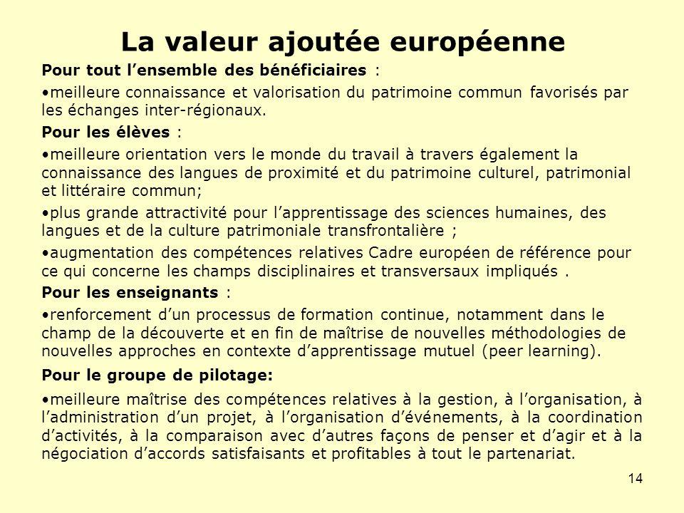 La valeur ajoutée européenne Pour tout lensemble des bénéficiaires : meilleure connaissance et valorisation du patrimoine commun favorisés par les échanges inter-régionaux.