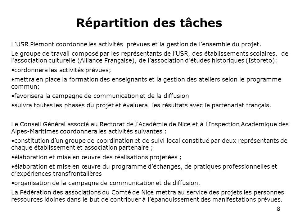 Répartition des tâches LUSR Piémont coordonne les activités prévues et la gestion de lensemble du projet. Le groupe de travail composé par les représe
