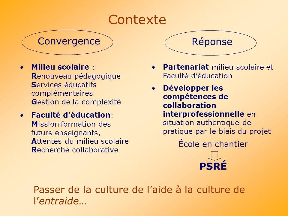 Convergence Milieu scolaire : Renouveau pédagogique Services éducatifs complémentaires Gestion de la complexité Faculté déducation: Mission formation