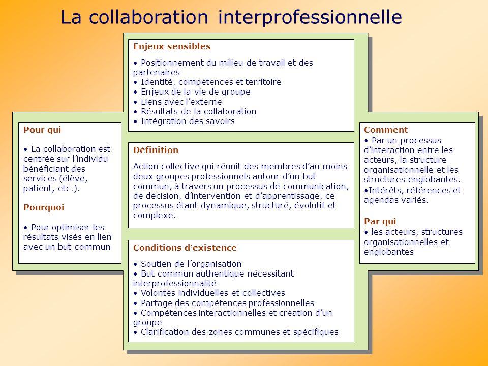Définition Action collective qui réunit des membres dau moins deux groupes professionnels autour dun but commun, à travers un processus de communication, de décision, dintervention et dapprentissage, ce processus étant dynamique, structuré, évolutif et complexe.