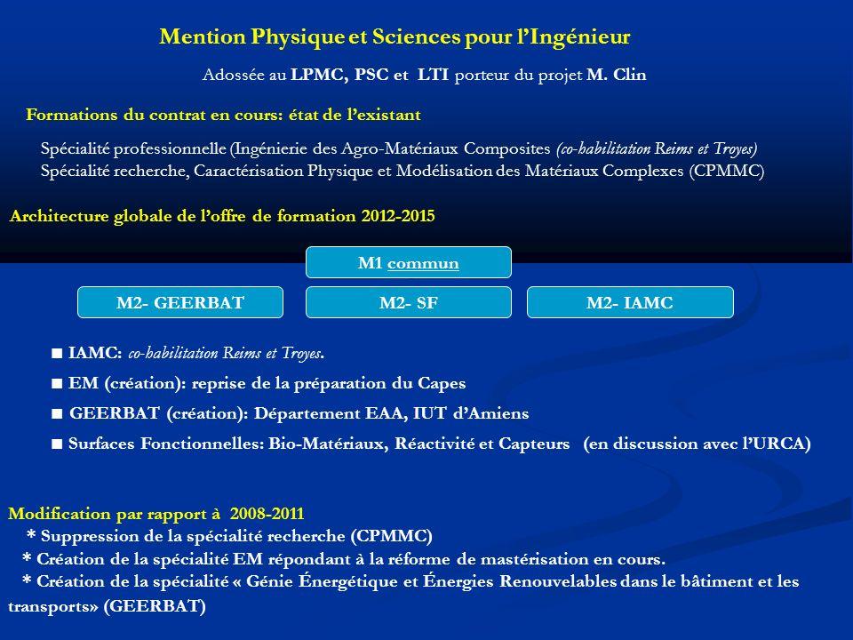Spécialité professionnelle (Ingénierie des Agro-Matériaux Composites (co-habilitation Reims et Troyes) Spécialité recherche, Caractérisation Physique et Modélisation des Matériaux Complexes (CPMMC) Mention Physique et Sciences pour lIngénieur Formations du contrat en cours: état de lexistant Architecture globale de loffre de formation 2012-2015 M1 commun M2- GEERBATM2- SFM2- IAMC IAMC: co-habilitation Reims et Troyes.