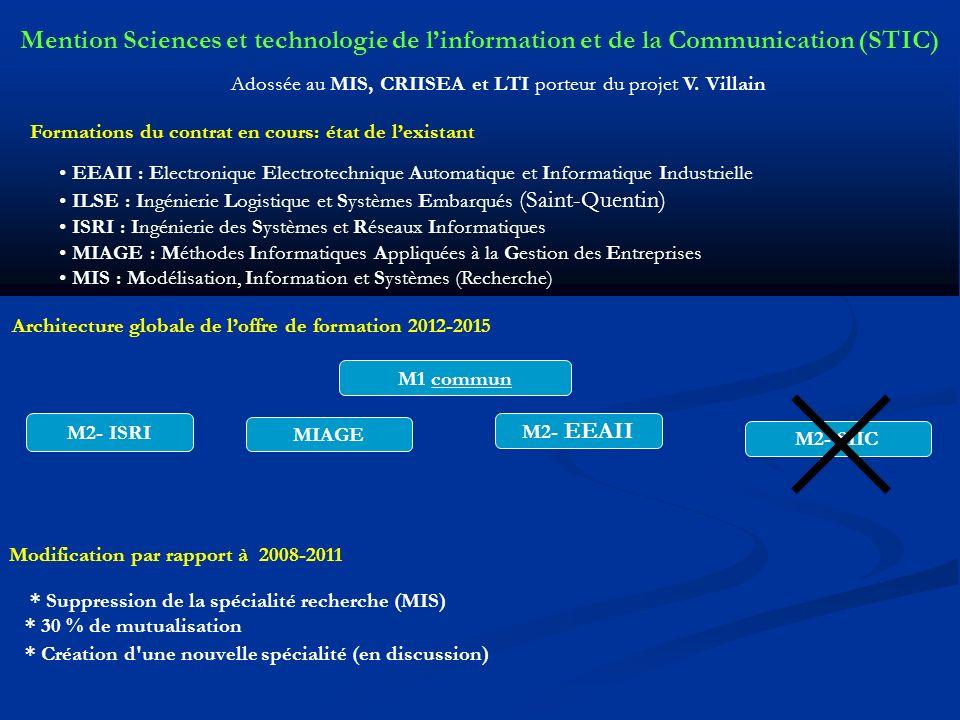 Mention Sciences et technologie de linformation et de la Communication (STIC) Formations du contrat en cours: état de lexistant Adossée au MIS, CRIISEA et LTI porteur du projet V.