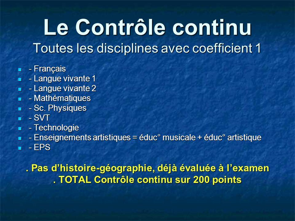 Le Contrôle continu Toutes les disciplines avec coefficient 1 - Français - Français - Langue vivante 1 - Langue vivante 1 - Langue vivante 2 - Langue