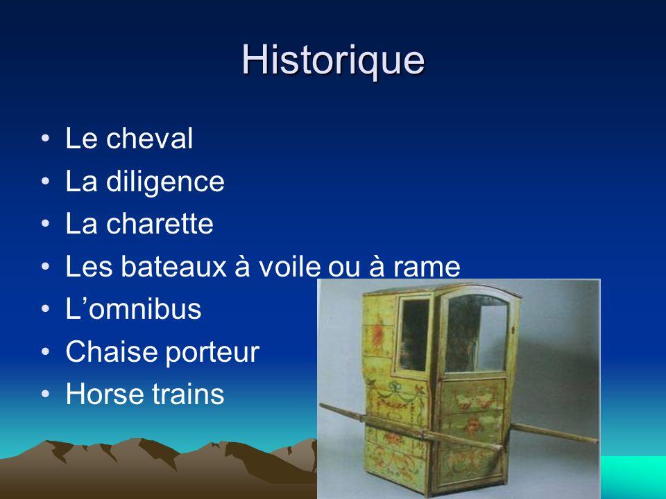Historique Le cheval La diligence La charette Les bateaux à voile ou à rame Lomnibus Chaise porteur Horse trains