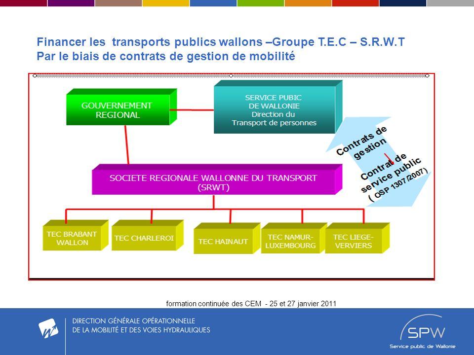 formation continuée des CEM - 25 et 27 janvier 2011 Financer les transports publics wallons –Groupe T.E.C – S.R.W.T Par le biais de contrats de gestion de mobilité