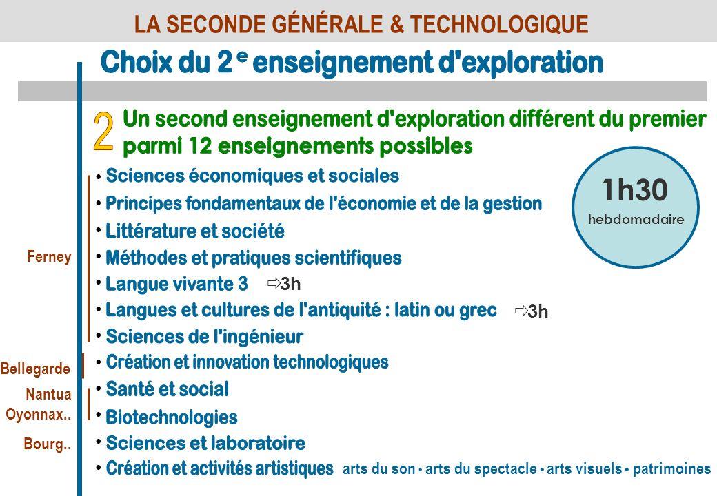 1h30 hebdomadaire 3h Ferney Bellegarde Nantua Oyonnax.. arts du son arts du spectacle arts visuels patrimoines Bourg..
