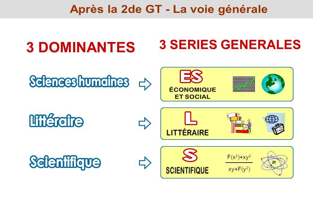 F(x 2 )+xy 2 xy+F(y 2 ) 3 DOMINANTES 3 SERIES GENERALES