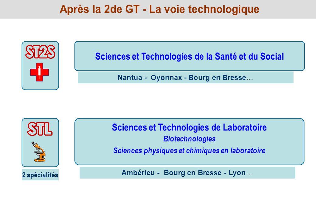 Sciences et Technologies de Laboratoire Biotechnologies Sciences physiques et chimiques en laboratoire 2 spécialités Ambérieu - Bourg en Bresse - Lyon