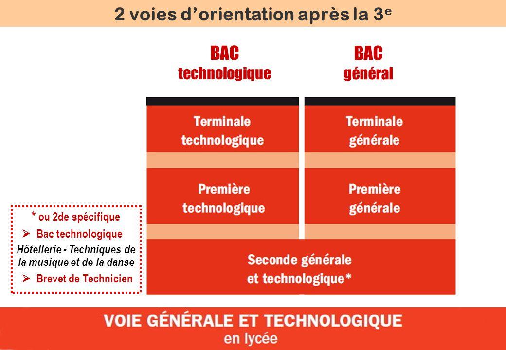 BAC général BAC technologique 2 voies dorientation après la 3 e * ou 2de spécifique Bac technologique Hôtellerie - Techniques de la musique et de la d