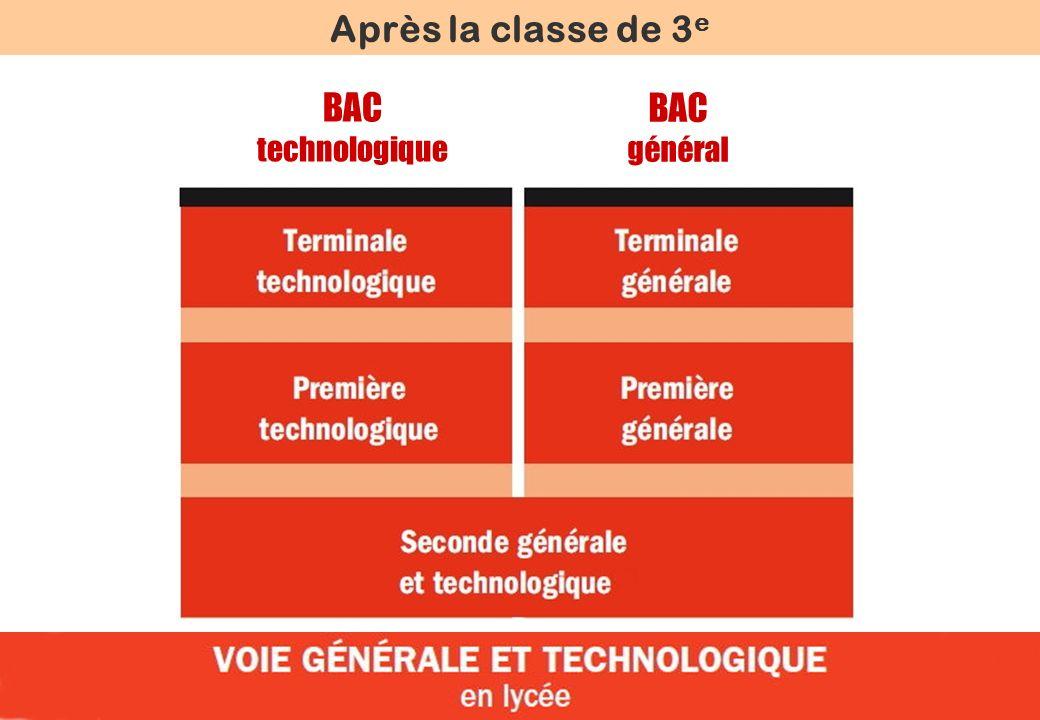 BAC général BAC technologique Après la classe de 3 e