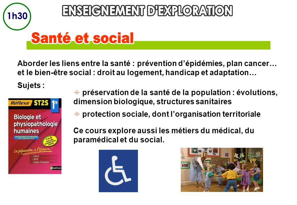 Aborder les liens entre la santé : prévention dépidémies, plan cancer… et le bien-être social : droit au logement, handicap et adaptation… Sujets : 1h