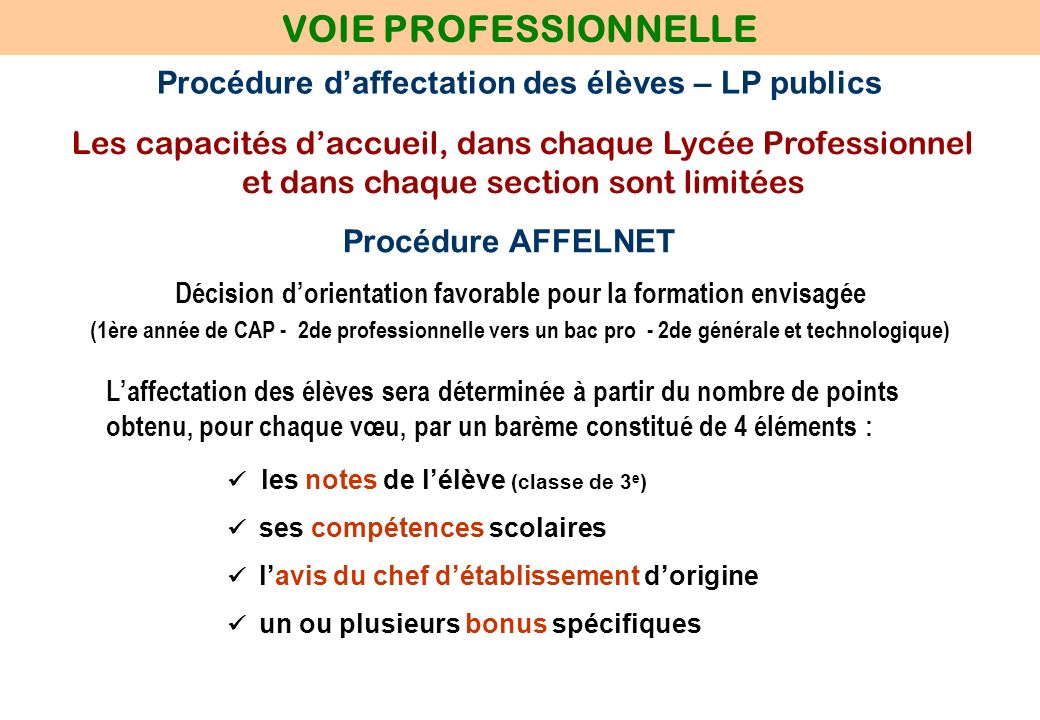 Procédure daffectation des élèves – LP publics Procédure AFFELNET Les capacités daccueil, dans chaque Lycée Professionnel et dans chaque section sont