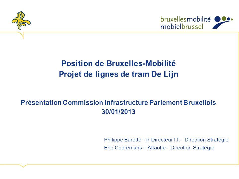 Position de Bruxelles-Mobilité Projet de lignes de tram De Lijn Présentation Commission Infrastructure Parlement Bruxellois 30/01/2013 Philippe Barette - Ir Directeur f.f.