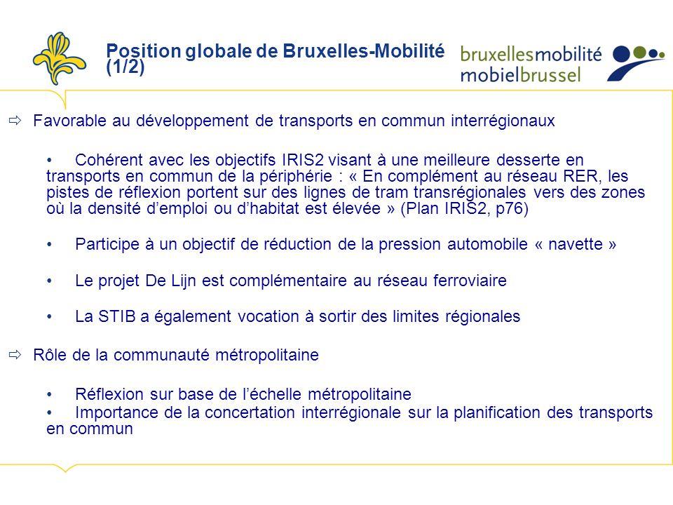 Position globale de Bruxelles-Mobilité (1/2) Favorable au développement de transports en commun interrégionaux Cohérent avec les objectifs IRIS2 visant à une meilleure desserte en transports en commun de la périphérie : « En complément au réseau RER, les pistes de réflexion portent sur des lignes de tram transrégionales vers des zones où la densité demploi ou dhabitat est élevée » (Plan IRIS2, p76) Participe à un objectif de réduction de la pression automobile « navette » Le projet De Lijn est complémentaire au réseau ferroviaire La STIB a également vocation à sortir des limites régionales Rôle de la communauté métropolitaine Réflexion sur base de léchelle métropolitaine Importance de la concertation interrégionale sur la planification des transports en commun