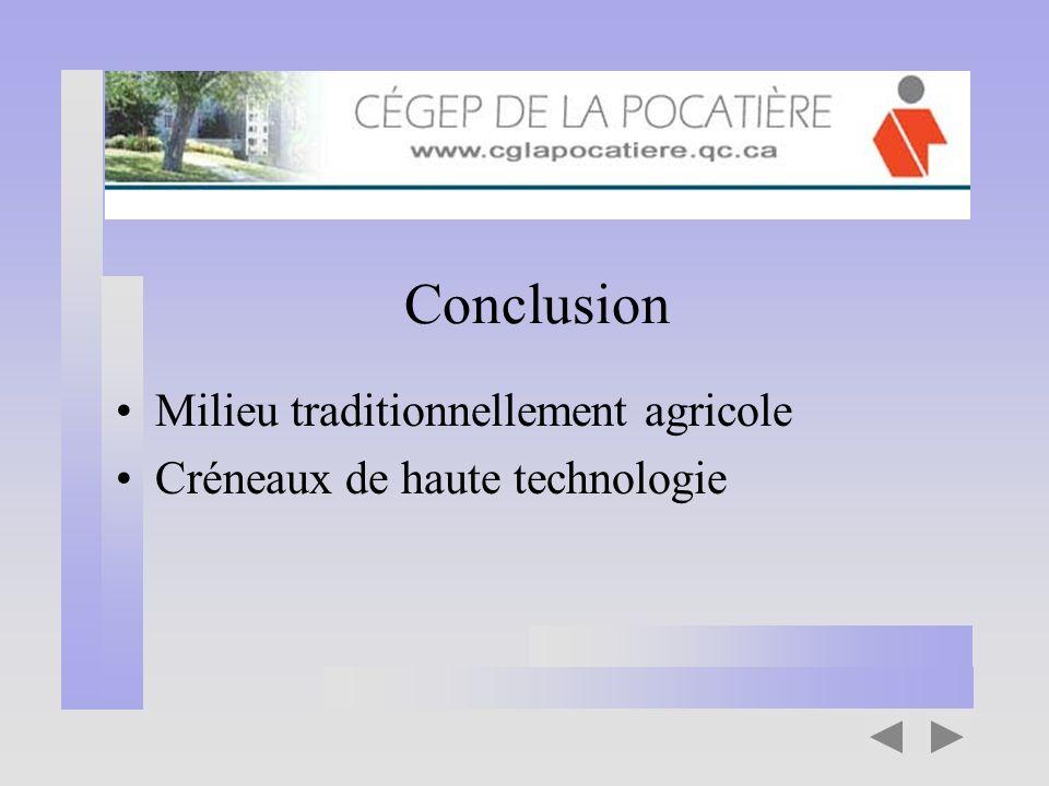 Conclusion Milieu traditionnellement agricole Créneaux de haute technologie