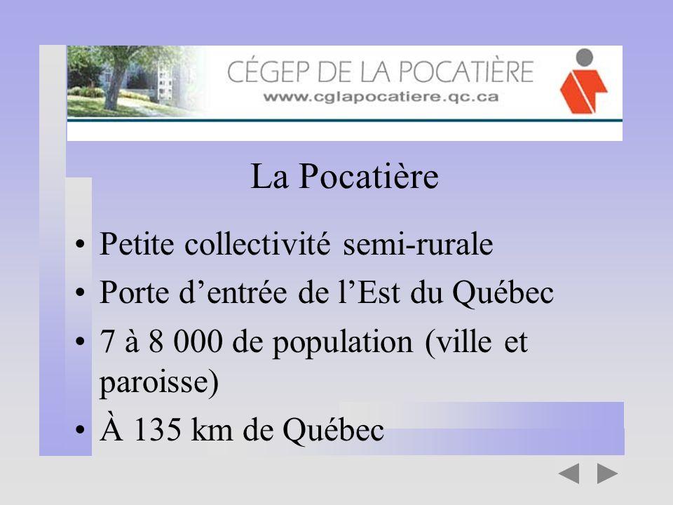 La Pocatière Petite collectivité semi-rurale Porte dentrée de lEst du Québec 7 à 8 000 de population (ville et paroisse) À 135 km de Québec