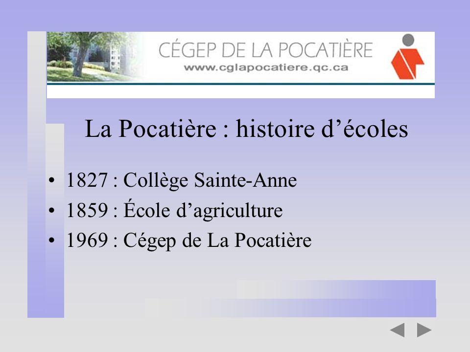 La Pocatière : histoire décoles 1827 : Collège Sainte-Anne 1859 : École dagriculture 1969 : Cégep de La Pocatière