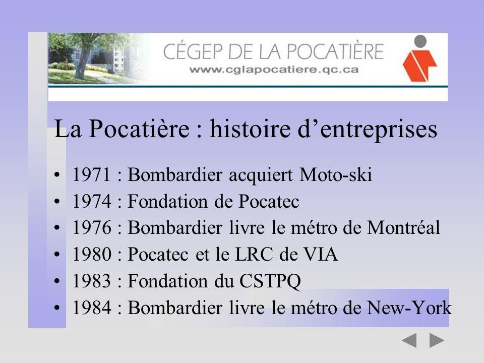 La Pocatière : histoire dentreprises 1971 : Bombardier acquiert Moto-ski 1974 : Fondation de Pocatec 1976 : Bombardier livre le métro de Montréal 1980