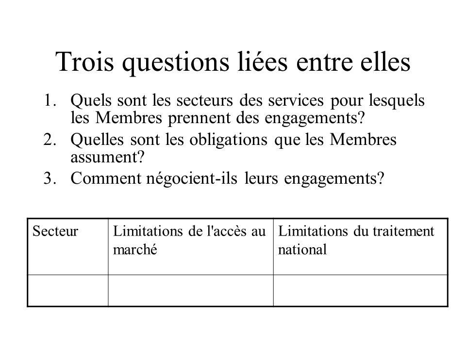 Trois questions liées entre elles 1.Quels sont les secteurs des services pour lesquels les Membres prennent des engagements.